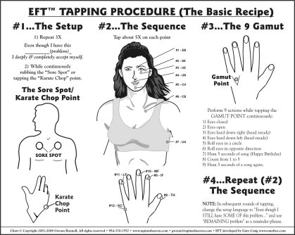 EFT_Tapping_Chart